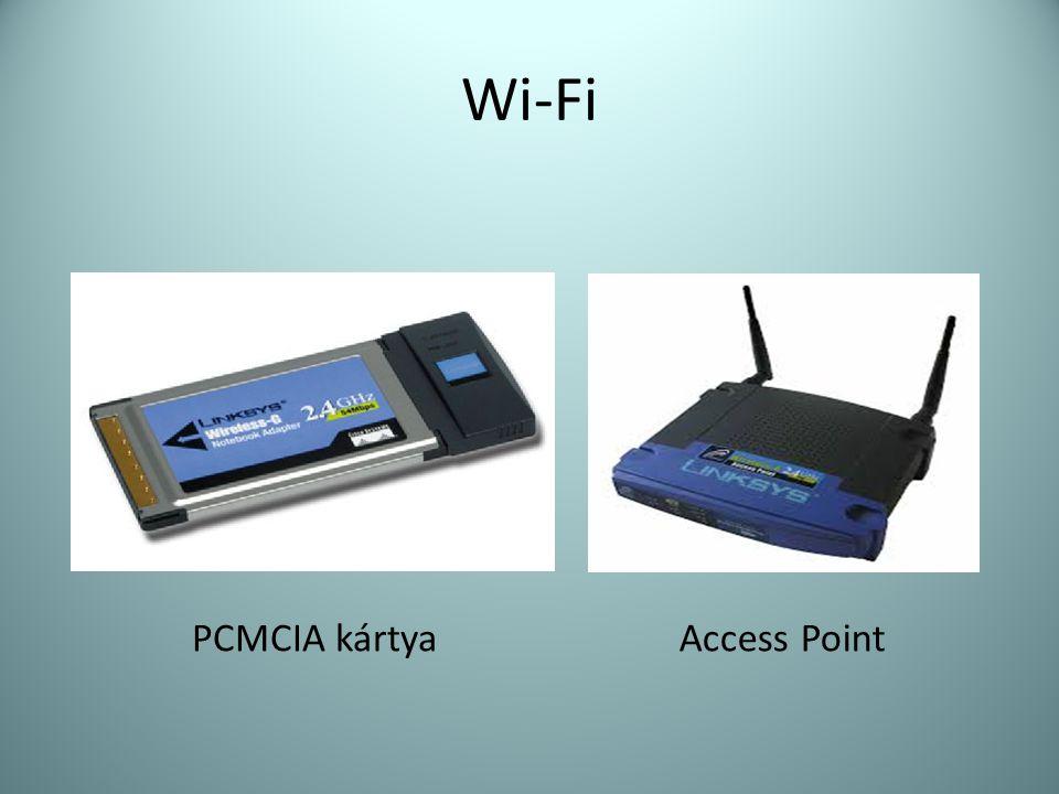 Wi-Fi PCMCIA kártyaAccess Point