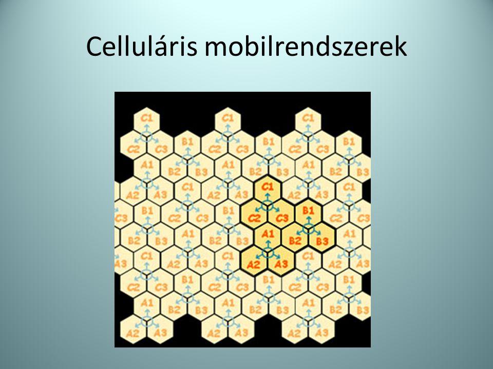 Celluláris mobilrendszerek