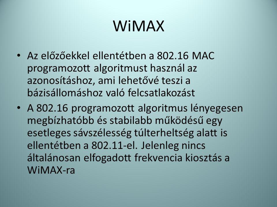 WiMAX • Az előzőekkel ellentétben a 802.16 MAC programozott algoritmust használ az azonosításhoz, ami lehetővé teszi a bázisállomáshoz való felcsatlak
