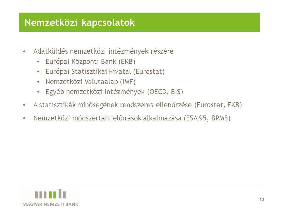 • Adatküldés nemzetközi intézmények részére • Európai Központi Bank (EKB) • Európai Statisztikai Hivatal (Eurostat) • Nemzetközi Valutaalap (IMF) • Eg