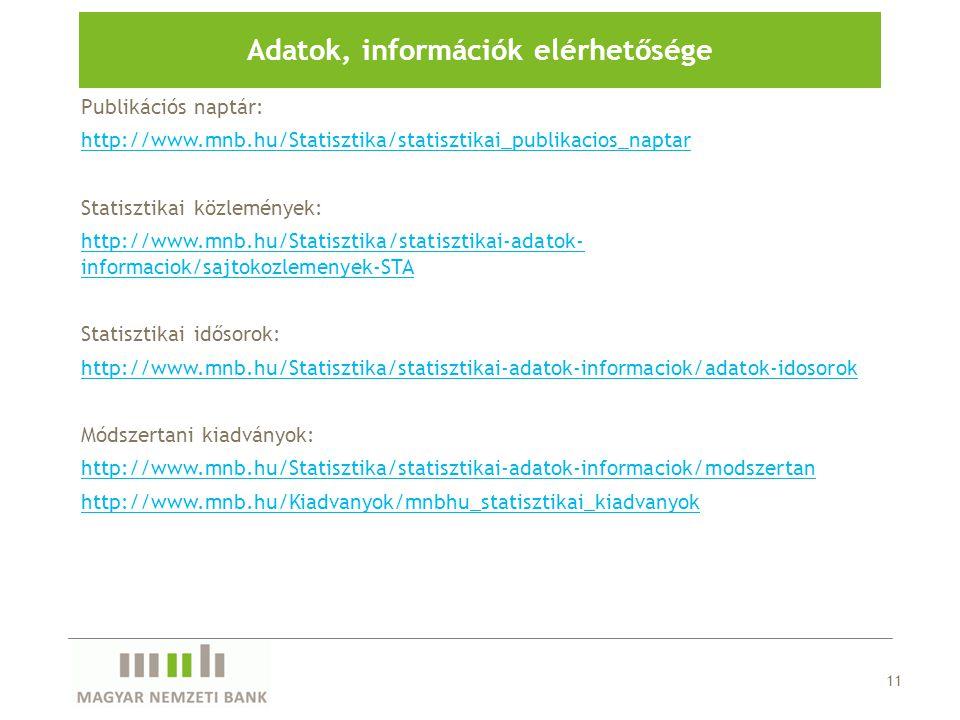 Publikációs naptár: http://www.mnb.hu/Statisztika/statisztikai_publikacios_naptar Statisztikai közlemények: http://www.mnb.hu/Statisztika/statisztikai