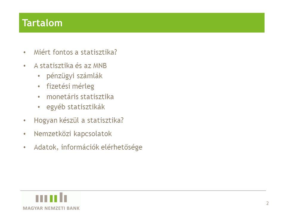 • Miért fontos a statisztika? • A statisztika és az MNB • pénzügyi számlák • fizetési mérleg • monetáris statisztika • egyéb statisztikák • Hogyan kés