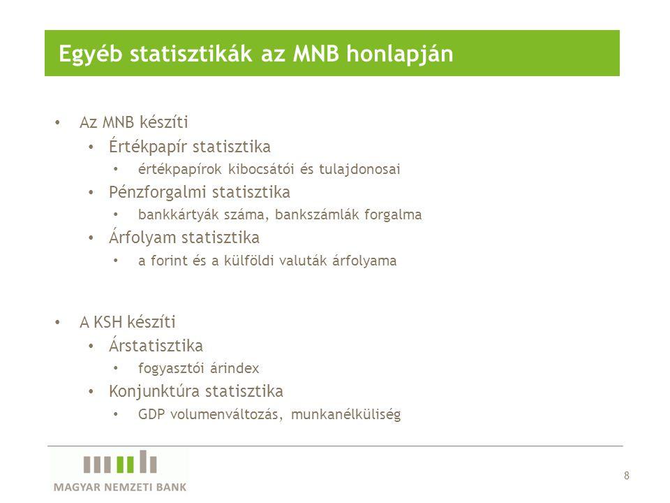 • Az MNB készíti • Értékpapír statisztika • értékpapírok kibocsátói és tulajdonosai • Pénzforgalmi statisztika • bankkártyák száma, bankszámlák forgal