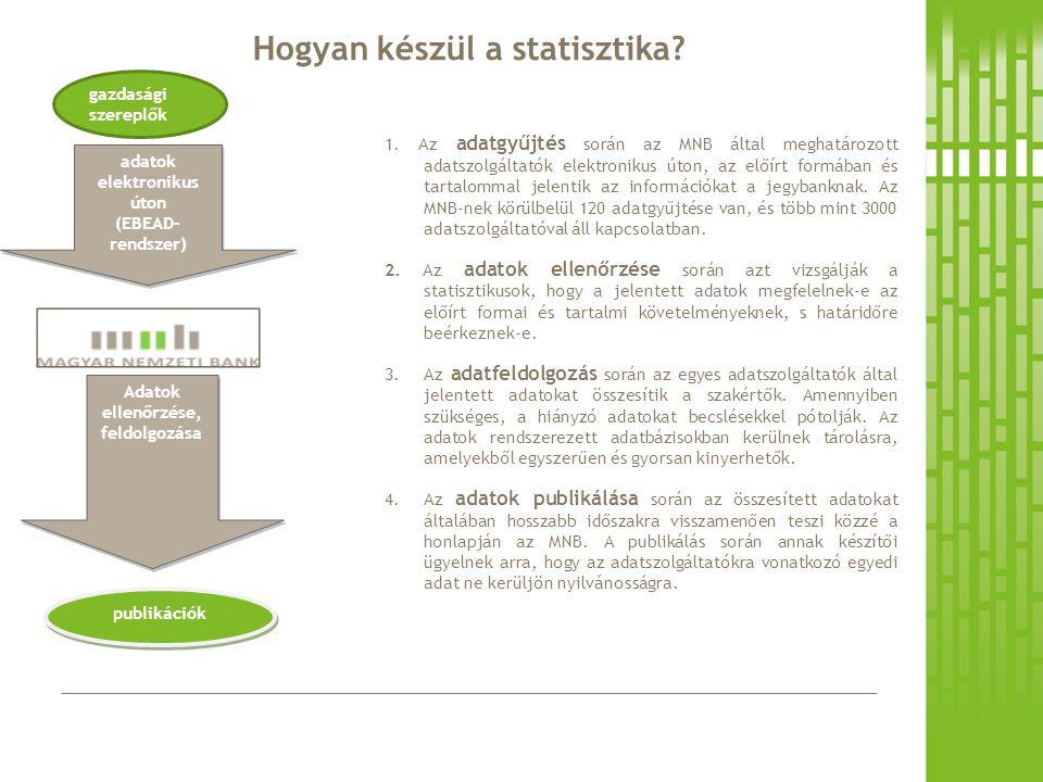1. Az adatgyűjtés során az MNB által meghatározott adatszolgáltatók elektronikus úton, az előírt formában és tartalommal jelentik az információkat a j
