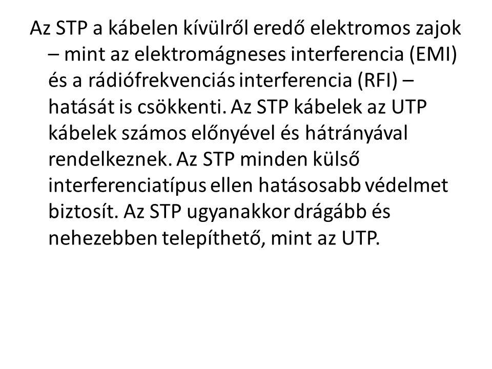 Az STP a kábelen kívülről eredő elektromos zajok – mint az elektromágneses interferencia (EMI) és a rádiófrekvenciás interferencia (RFI) – hatását is