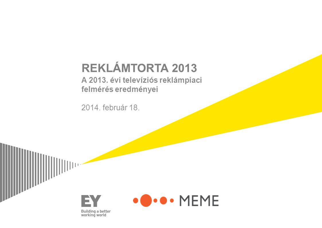 REKLÁMTORTA 2013 A 2013. évi televíziós reklámpiaci felmérés eredményei 2014. február 18.