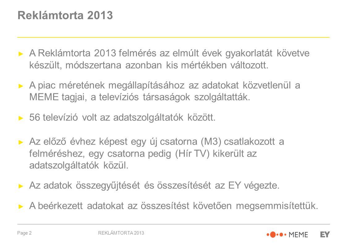 Page 2 Reklámtorta 2013 ► A Reklámtorta 2013 felmérés az elmúlt évek gyakorlatát követve készült, módszertana azonban kis mértékben változott.