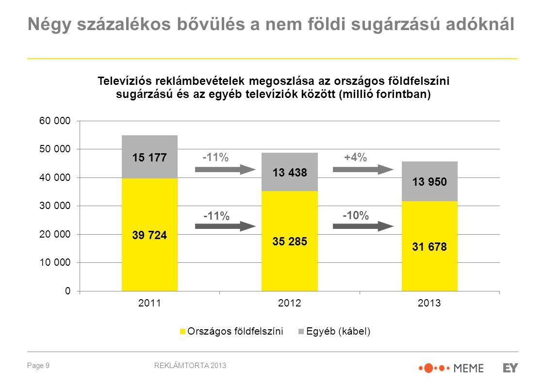 Page 10 Nőtt a nem földi sugárzású adók reklámbevételeinek aránya REKLÁMTORTA 2013