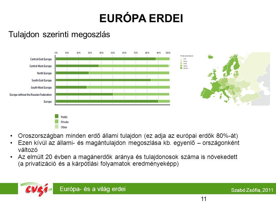 Európa- és a világ erdei EURÓPA ERDEI Tulajdon szerinti megoszlás Szabó Zsófia, 2011 •Oroszországban minden erdő állami tulajdon (ez adja az európai erdők 80%-át) •Ezen kívül az állami- és magántulajdon megoszlása kb.