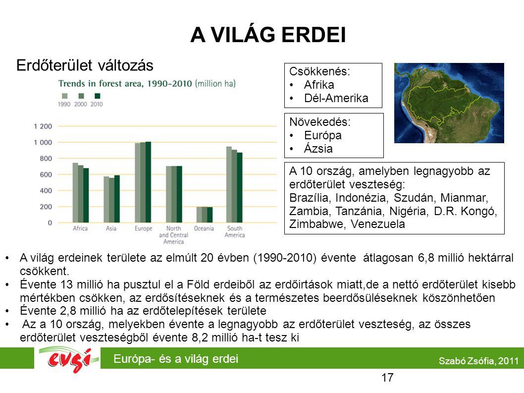 Európa- és a világ erdei A VILÁG ERDEI Erdőterület változás Szabó Zsófia, 2011 Csökkenés: •Afrika •Dél-Amerika •A világ erdeinek területe az elmúlt 20 évben (1990-2010) évente átlagosan 6,8 millió hektárral csökkent.