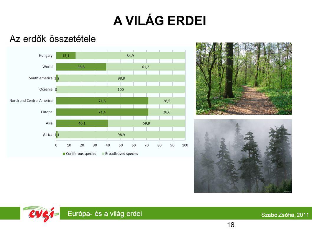 Európa- és a világ erdei A VILÁG ERDEI Az erdők összetétele Szabó Zsófia, 2011 18