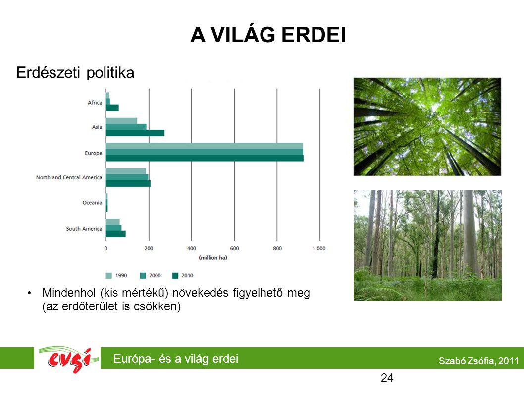 Európa- és a világ erdei A VILÁG ERDEI Erdészeti politika Szabó Zsófia, 2011 •Mindenhol (kis mértékű) növekedés figyelhető meg (az erdőterület is csökken) 24