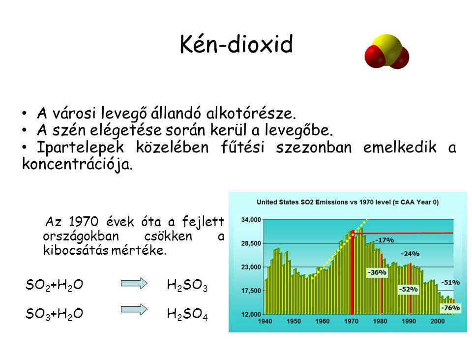 Kén-dioxid Az 1970 évek óta a fejlett országokban csökken a kibocsátás mértéke. SO 2 +H 2 O H 2 SO 3 SO 3 +H 2 O H 2 SO 4 • A városi levegő állandó al