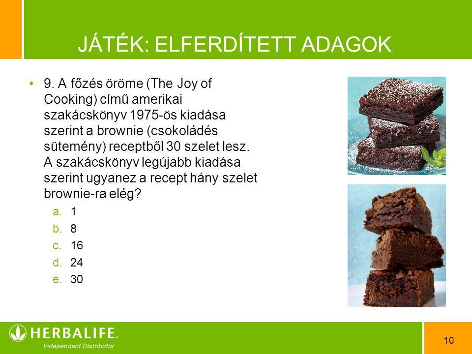 10 JÁTÉK: ELFERDÍTETT ADAGOK •9•9. A főzés öröme (The Joy of Cooking) című amerikai szakácskönyv 1975-ös kiadása szerint a brownie (csokoládés sütemén