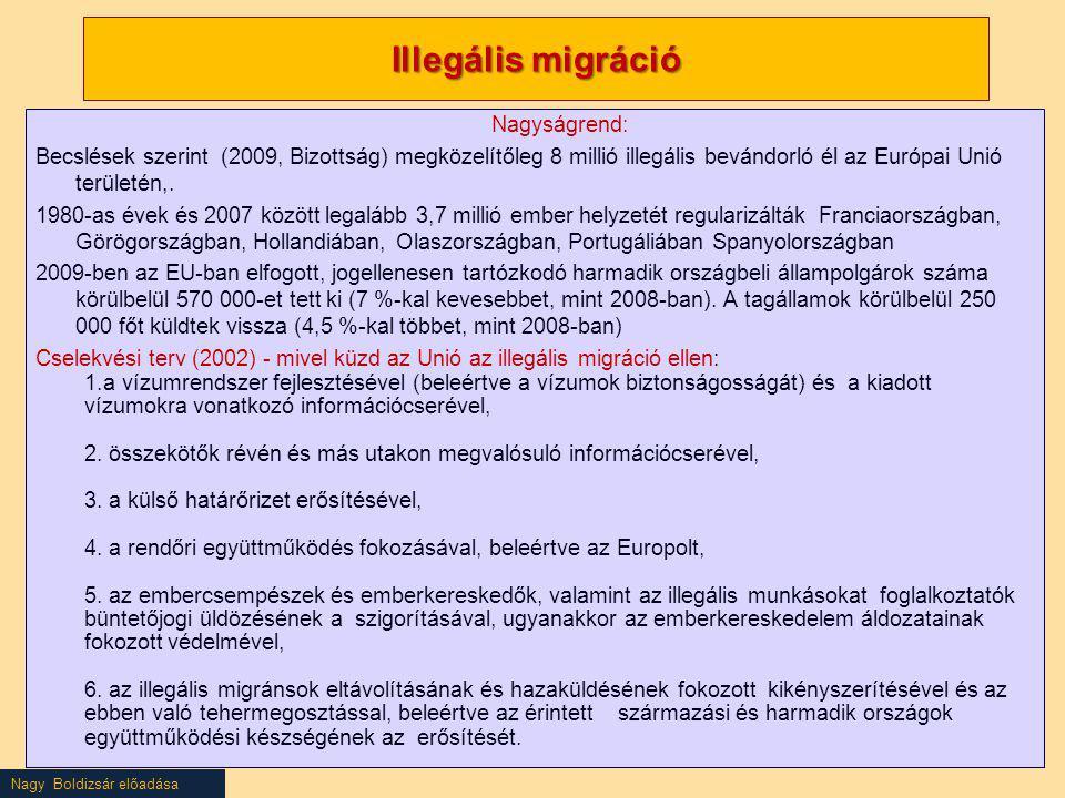 Nagy Boldizsár előadása Illegális migráció Nagyságrend: Becslések szerint (2009, Bizottság) megközelítőleg 8 millió illegális bevándorló él az Európai