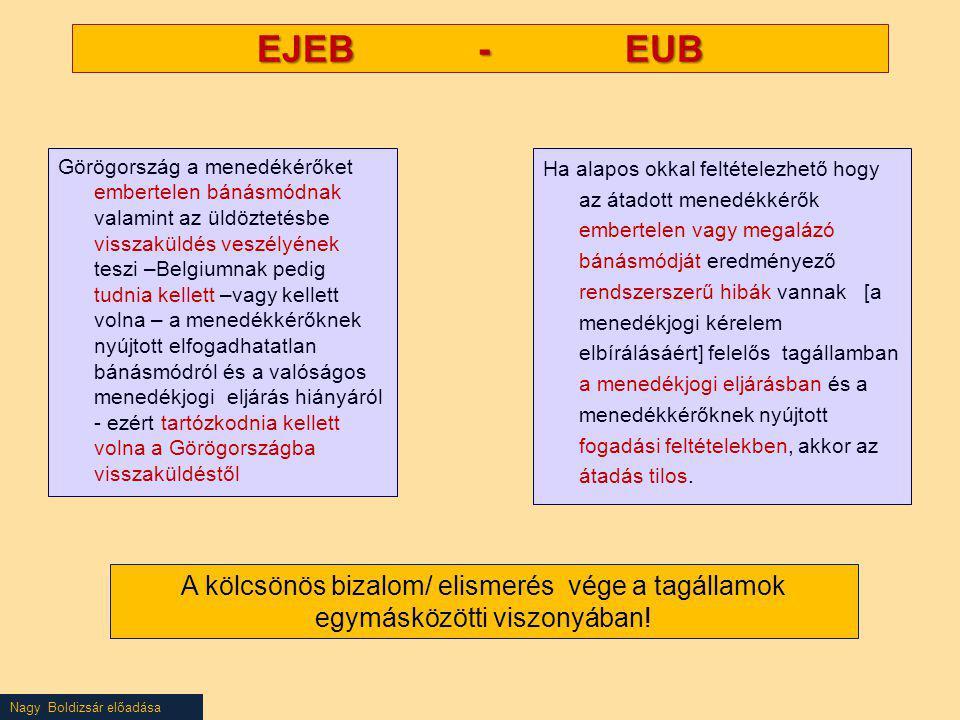 Nagy Boldizsár előadása EJEB - EUB Görögország a menedékérőket embertelen bánásmódnak valamint az üldöztetésbe visszaküldés veszélyének teszi –Belgium