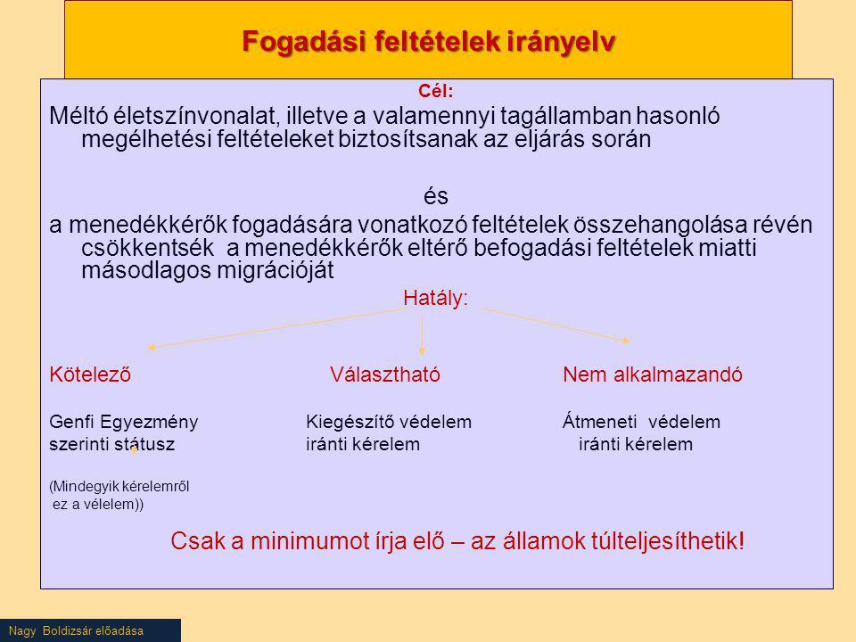 Nagy Boldizsár előadása Fogadási feltételek irányelv Cél: Méltó életszínvonalat, illetve a valamennyi tagállamban hasonló megélhetési feltételeket biz