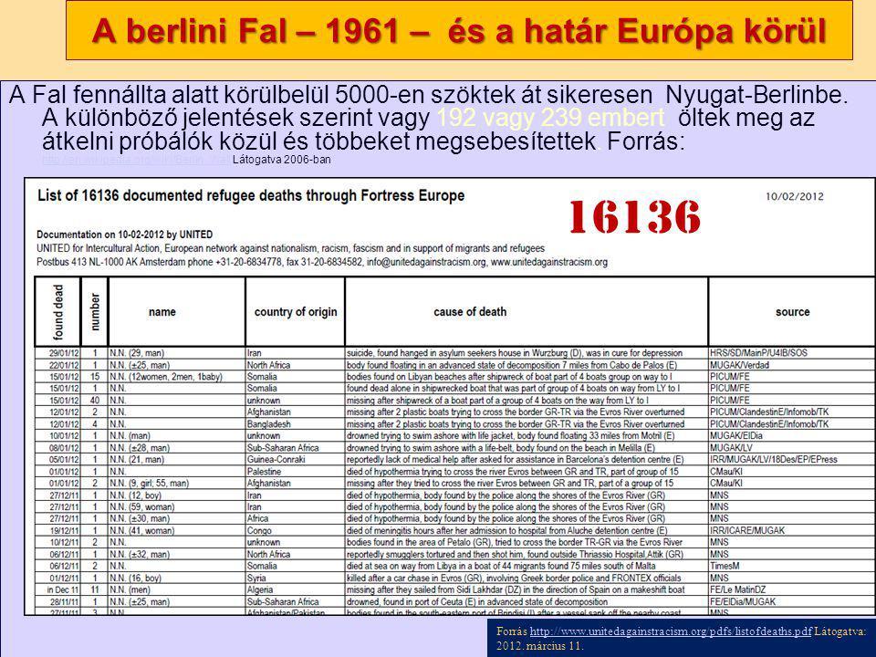 Nagy Boldizsár előadása A berlini Fal – 1961 – és a határ Európa körül A Fal fennállta alatt körülbelül 5000-en szöktek át sikeresen Nyugat-Berlinbe.