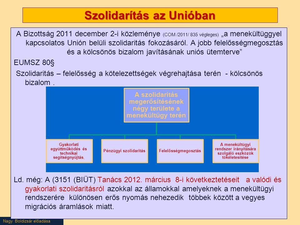 """Nagy Boldizsár előadása Szolidarítás az Unióban A Bizottság 2011 december 2-i közleménye (COM /2011/ 835 végleges) """"a menekültüggyel kapcsolatos Unión"""