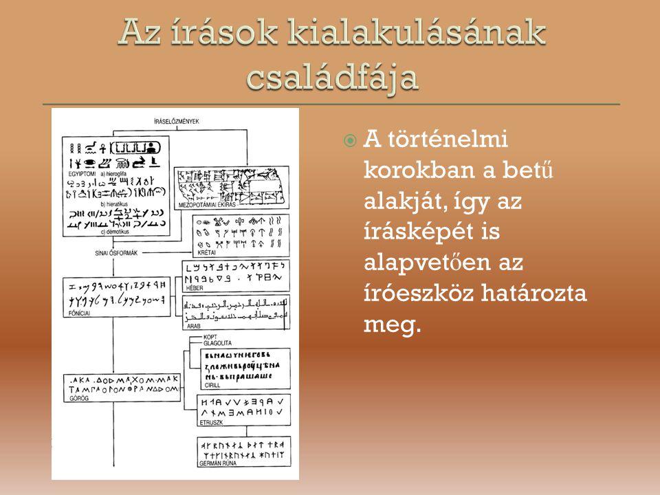  A történelmi korokban a bet ű alakját, így az írásképét is alapvet ő en az íróeszköz határozta meg.