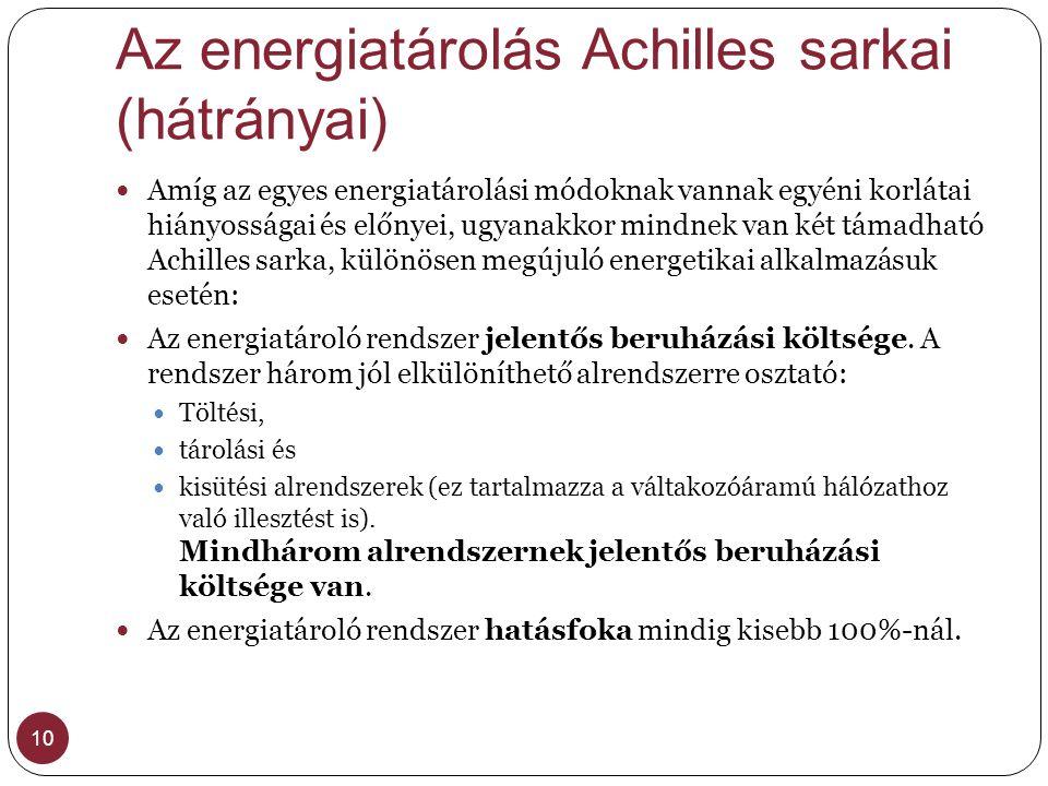Az energiatárolás Achilles sarkai (hátrányai) 10  Amíg az egyes energiatárolási módoknak vannak egyéni korlátai hiányosságai és előnyei, ugyanakkor m