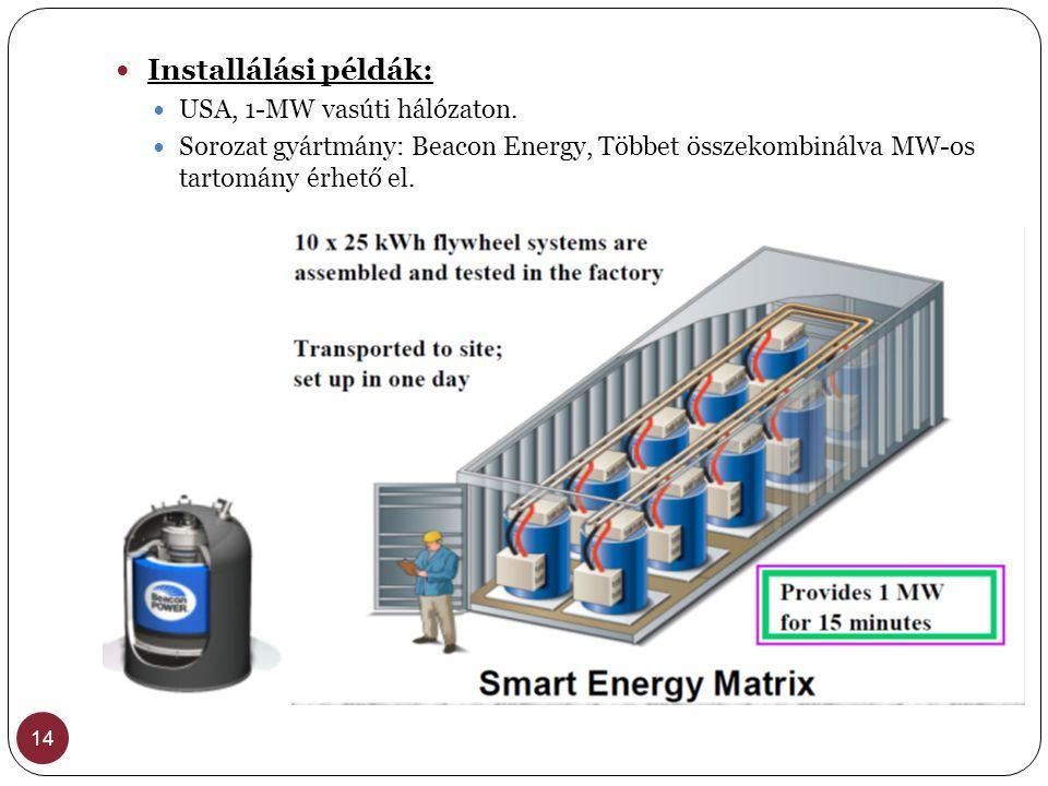 14  Installálási példák:  USA, 1-MW vasúti hálózaton.  Sorozat gyártmány: Beacon Energy, Többet összekombinálva MW-os tartomány érhető el.