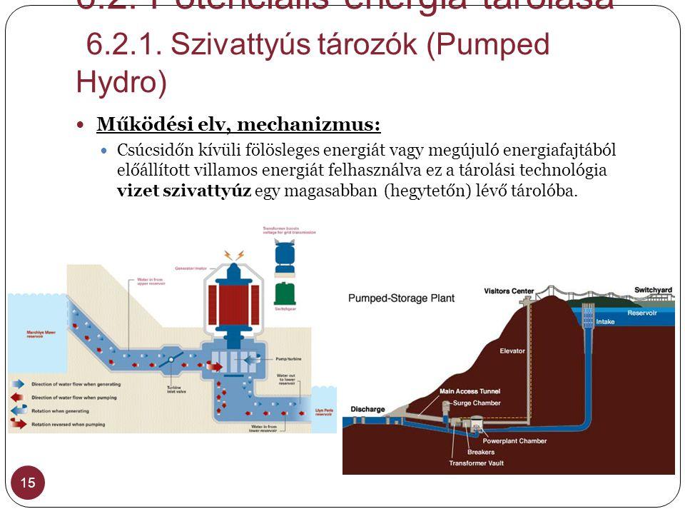 6.2. Potenciális energia tárolása 6.2.1. Szivattyús tározók (Pumped Hydro) 15  Működési elv, mechanizmus:  Csúcsidőn kívüli fölösleges energiát vagy
