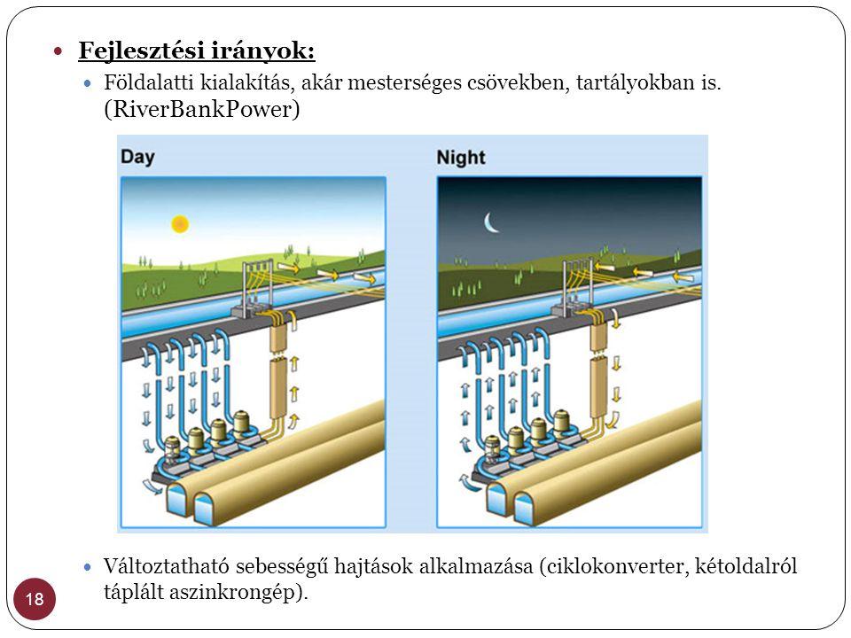 18  Fejlesztési irányok:  Földalatti kialakítás, akár mesterséges csövekben, tartályokban is. (RiverBankPower)  Változtatható sebességű hajtások al
