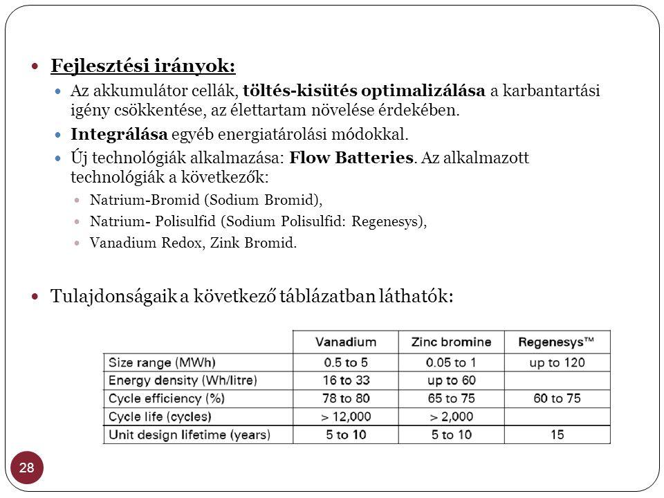 28  Fejlesztési irányok:  Az akkumulátor cellák, töltés-kisütés optimalizálása a karbantartási igény csökkentése, az élettartam növelése érdekében.