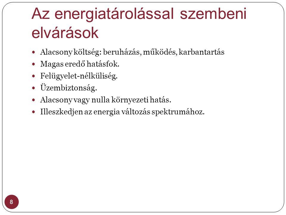 Az energiatárolással szembeni elvárások 8  Alacsony költség: beruházás, működés, karbantartás  Magas eredő hatásfok.  Felügyelet-nélküliség.  Üzem