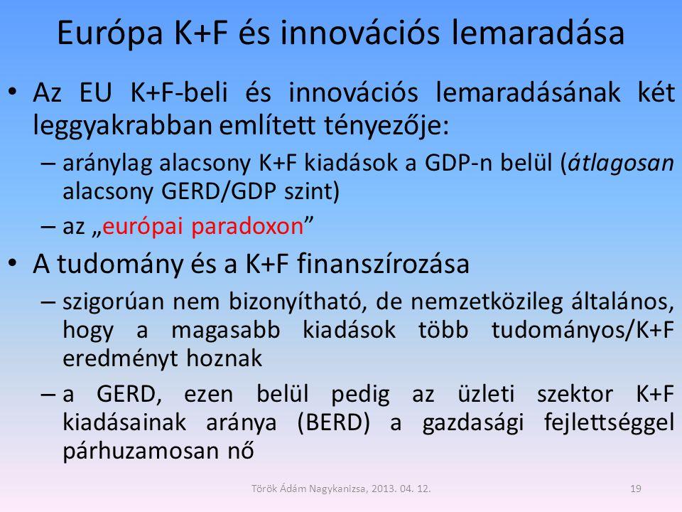 """19 Európa K+F és innovációs lemaradása • Az EU K+F-beli és innovációs lemaradásának két leggyakrabban említett tényezője: – aránylag alacsony K+F kiadások a GDP-n belül (átlagosan alacsony GERD/GDP szint) – az """"európai paradoxon • A tudomány és a K+F finanszírozása – szigorúan nem bizonyítható, de nemzetközileg általános, hogy a magasabb kiadások több tudományos/K+F eredményt hoznak – a GERD, ezen belül pedig az üzleti szektor K+F kiadásainak aránya (BERD) a gazdasági fejlettséggel párhuzamosan nő"""