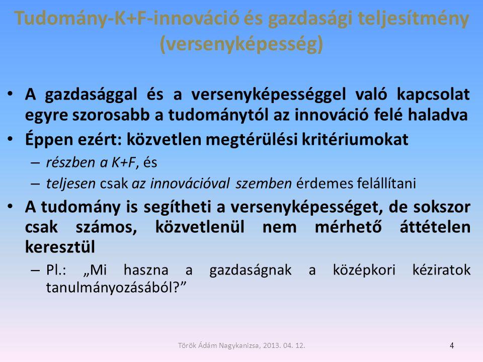 A csúcstechnológiai export importhányada 2004 15 Forrás: GKI-Microsoft Versenyképességi jelentés, 2007 Látszólag kiemelkedő magyar teljesítmény!.