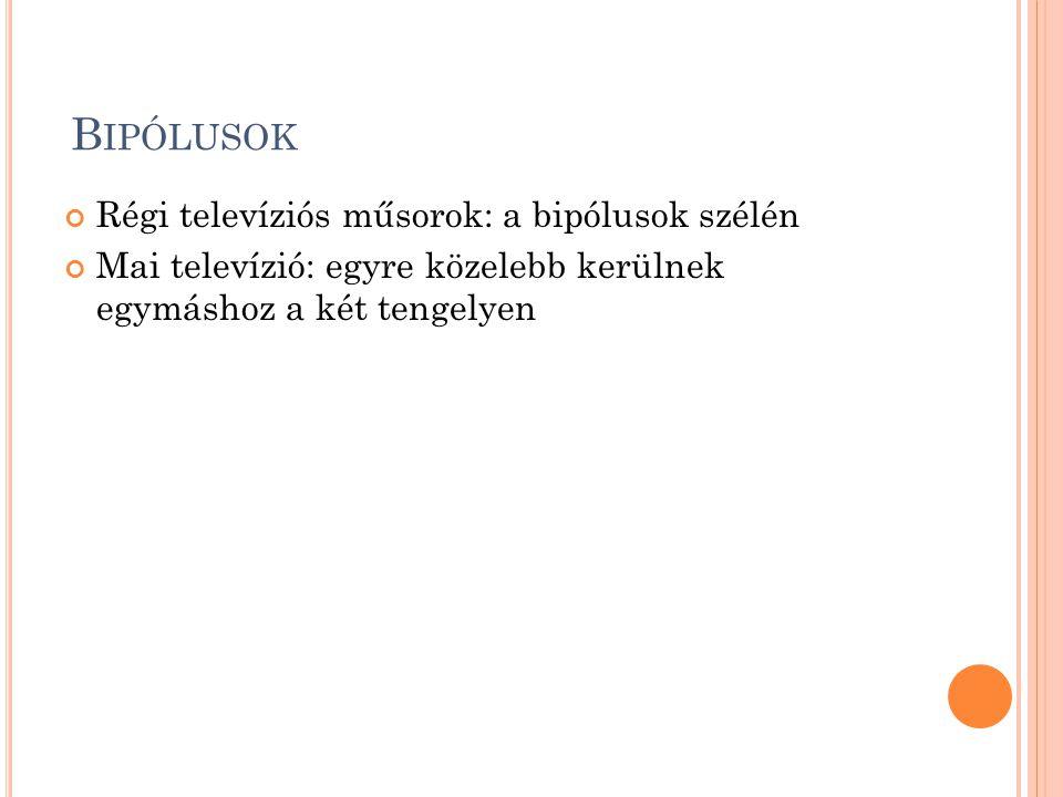 B IPÓLUSOK Régi televíziós műsorok: a bipólusok szélén Mai televízió: egyre közelebb kerülnek egymáshoz a két tengelyen