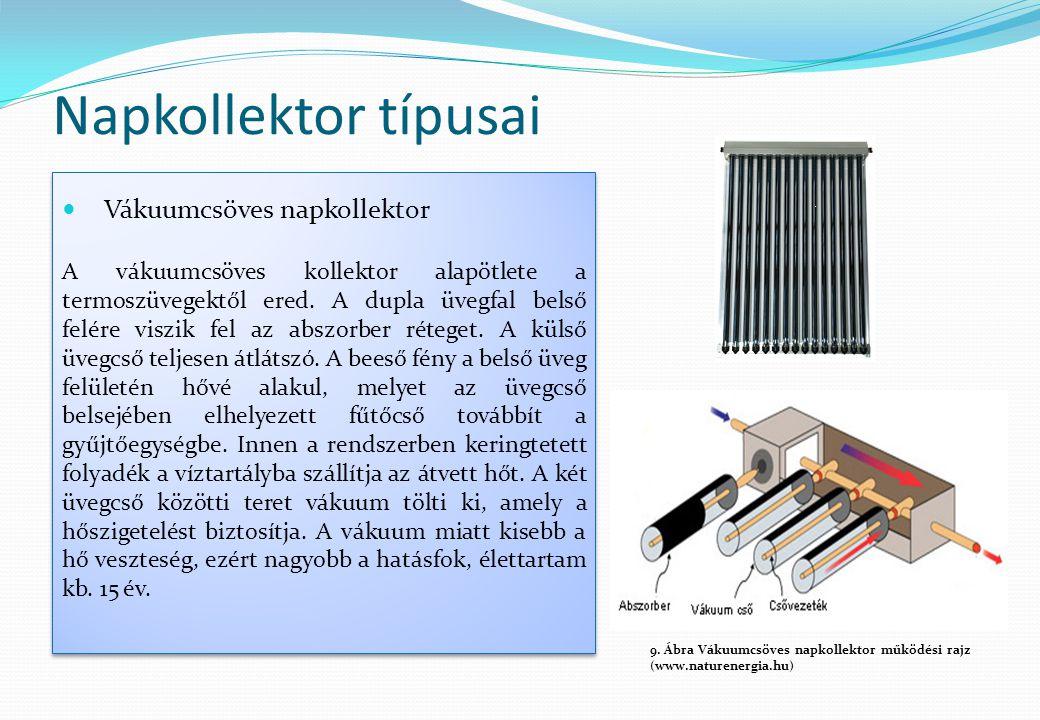 Napkollektor típusai  Vákuumcsöves napkollektor A vákuumcsöves kollektor alapötlete a termoszüvegektől ered. A dupla üvegfal belső felére viszik fel