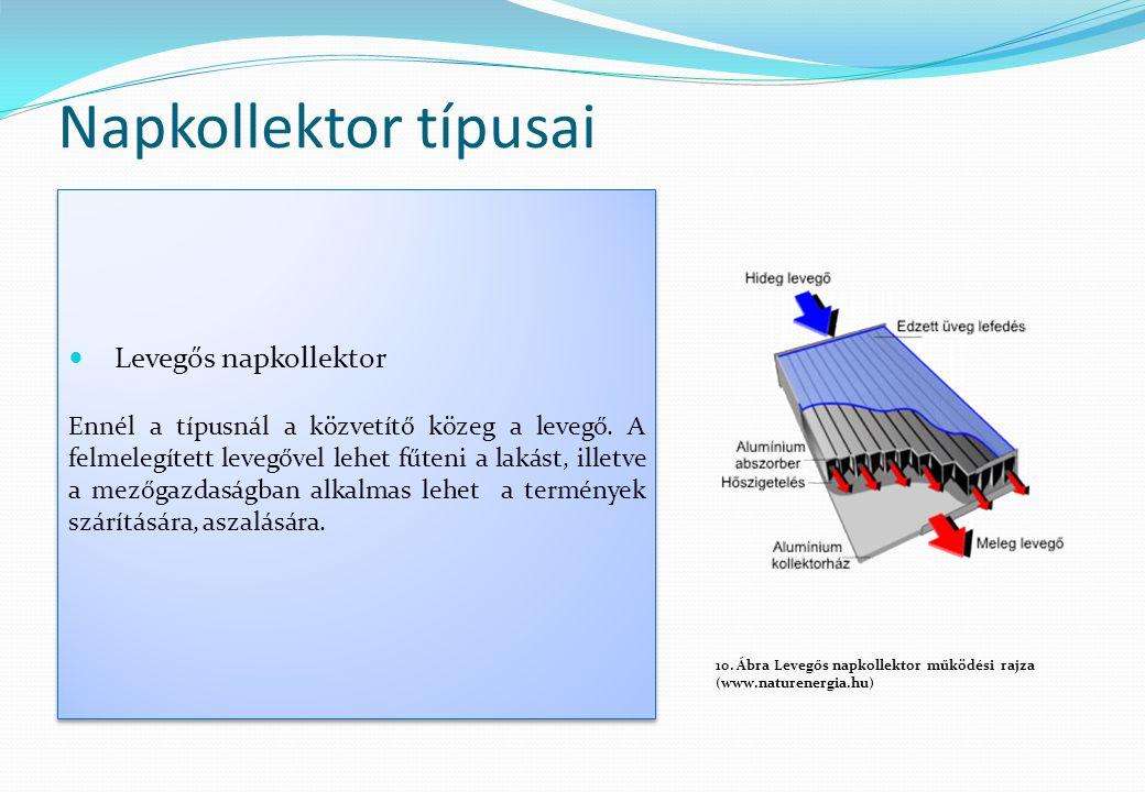 Napkollektor típusai  Levegős napkollektor Ennél a típusnál a közvetítő közeg a levegő. A felmelegített levegővel lehet fűteni a lakást, illetve a me
