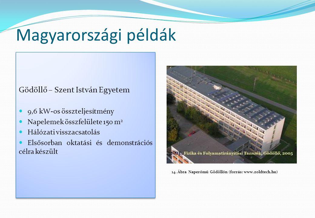 Magyarországi példák Gödöllő – Szent István Egyetem  9,6 kW-os összteljesítmény  Napelemek összfelülete 150 m 2  Hálózati visszacsatolás  Elsősorb