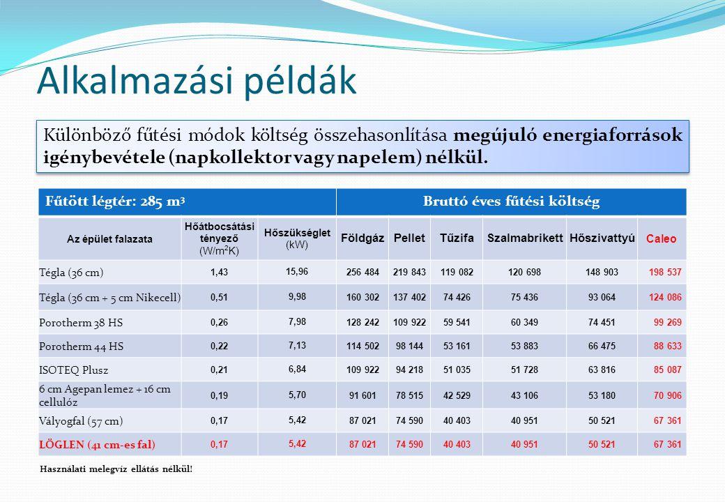 Alkalmazási példák Különböző fűtési módok költség összehasonlítása megújuló energiaforrások igénybevétele (napkollektor vagy napelem) nélkül. Fűtött l