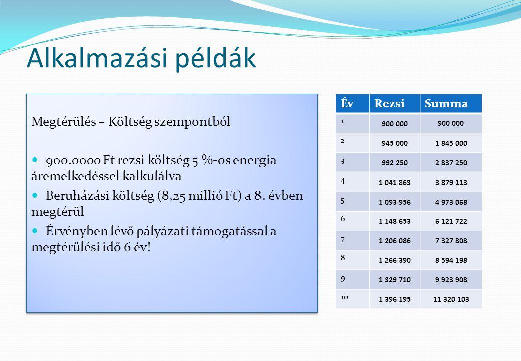 Alkalmazási példák Megtérülés – Költség szempontból  900.0000 Ft rezsi költség 5 %-os energia áremelkedéssel kalkulálva  Beruházási költség (8,25 mi
