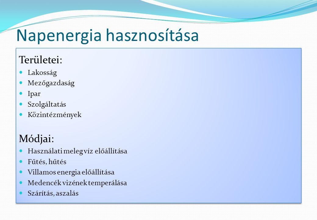 Napenergia hasznosítása Területei:  Lakosság  Mezőgazdaság  Ipar  Szolgáltatás  Közintézmények Módjai:  Használati meleg víz előállítása  Fűtés