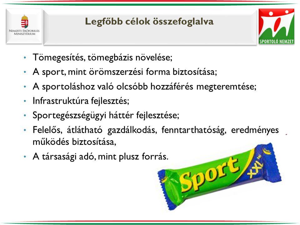 Legfőbb célok összefoglalva • Tömegesítés, tömegbázis növelése; • A sport, mint örömszerzési forma biztosítása; • A sportoláshoz való olcsóbb hozzáfér