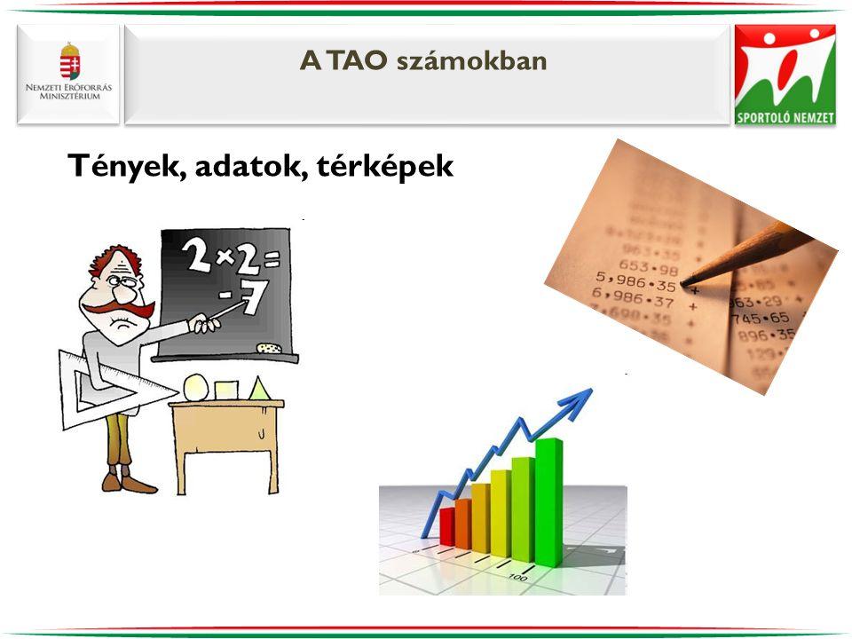A TAO számokban Tények, adatok, térképek