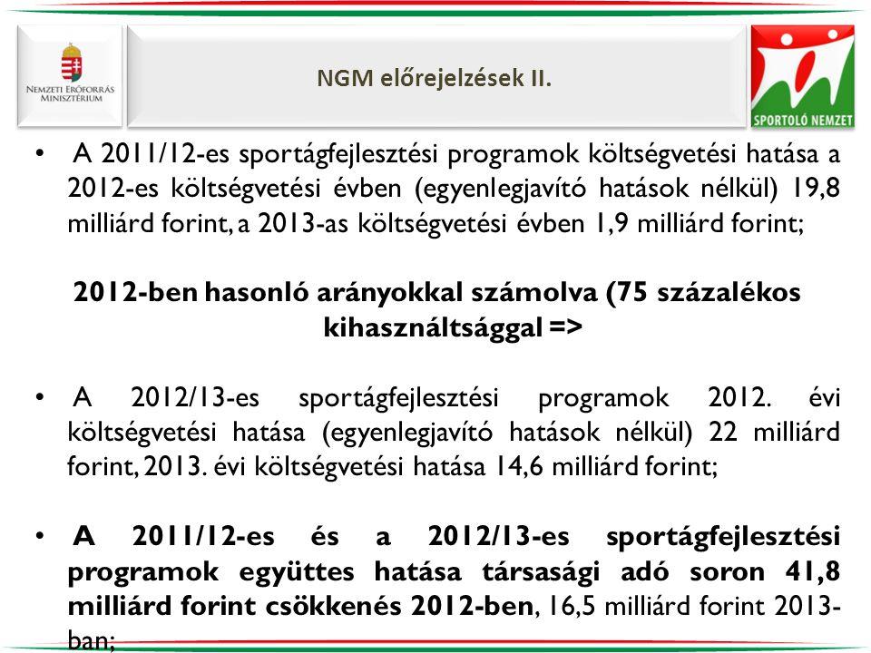 NGM előrejelzések II. • A 2011/12-es sportágfejlesztési programok költségvetési hatása a 2012-es költségvetési évben (egyenlegjavító hatások nélkül) 1