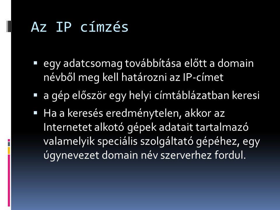 Az IP címzés  egy adatcsomag továbbítása előtt a domain névből meg kell határozni az IP-címet  a gép először egy helyi címtáblázatban keresi  Ha a