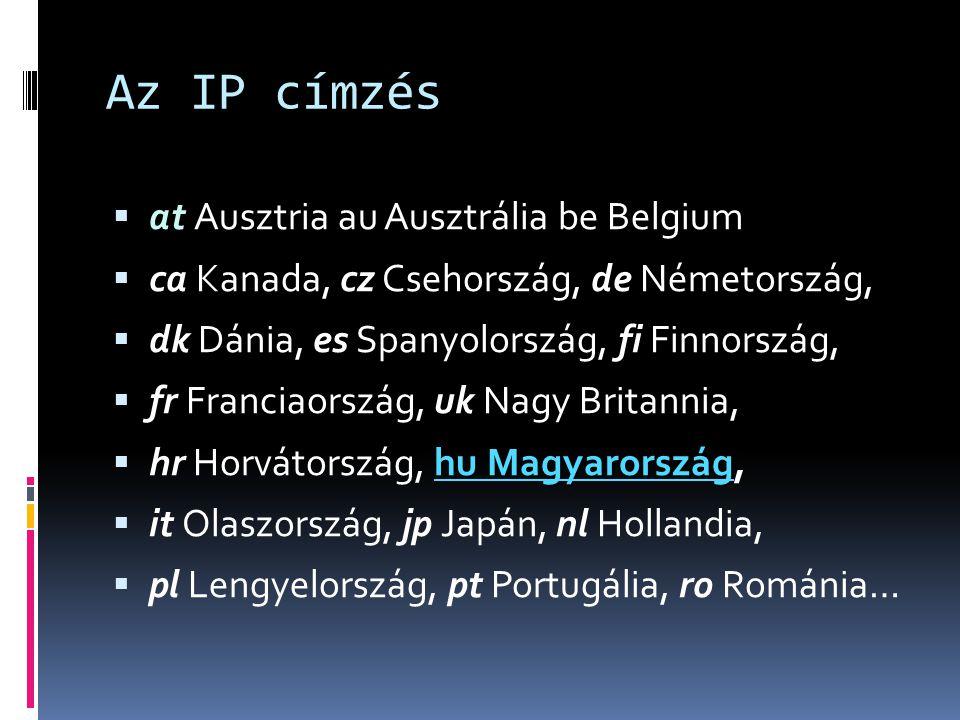 Az IP címzés  at  at Ausztria au Ausztrália be Belgium  ca Kanada, cz Csehország, de Németország, es  dk Dánia, es Spanyolország, fi Finnország, 