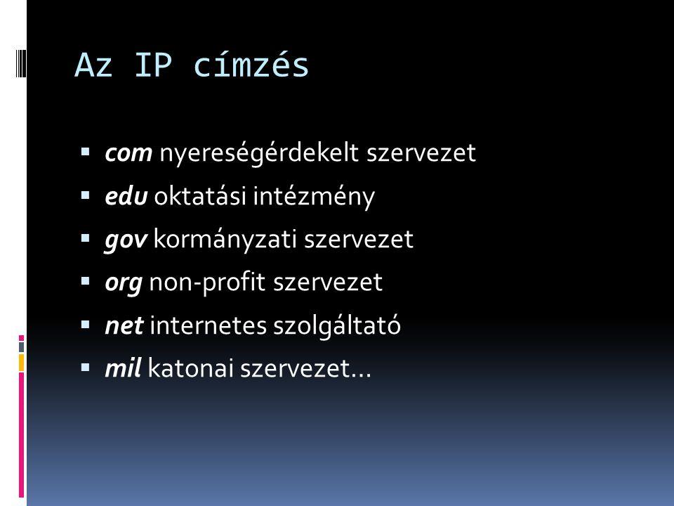 Az IP címzés  com nyereségérdekelt szervezet  edu oktatási intézmény  gov kormányzati szervezet  org non-profit szervezet  net internetes szolgál