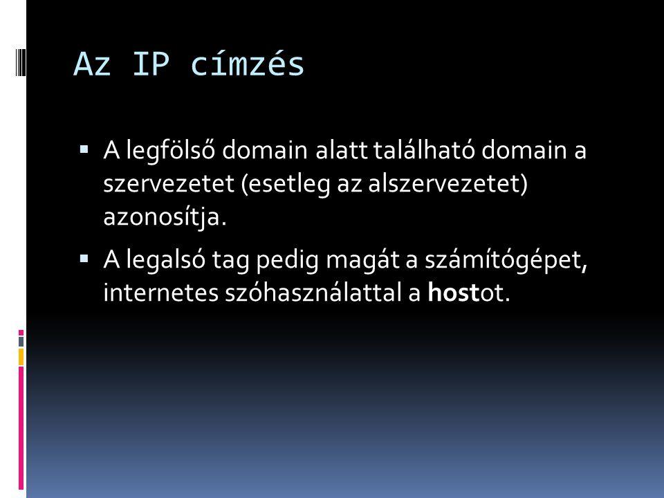 Az IP címzés  A legfölső domain alatt található domain a szervezetet (esetleg az alszervezetet) azonosítja.  A legalsó tag pedig magát a számítógépe
