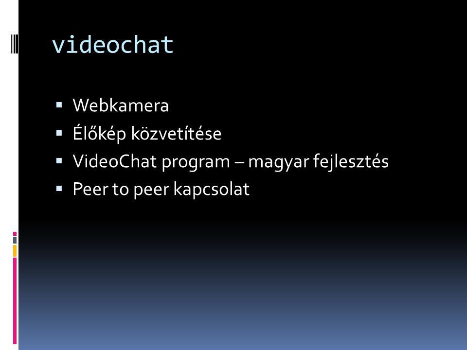 videochat  Webkamera  Élőkép közvetítése  VideoChat program – magyar fejlesztés  Peer to peer kapcsolat