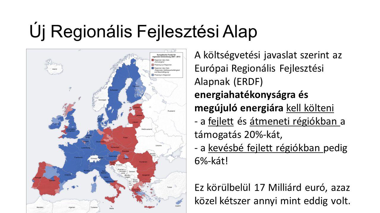 Új Regionális Fejlesztési Alap A költségvetési javaslat szerint az Európai Regionális Fejlesztési Alapnak (ERDF) energiahatékonyságra és megújuló ener