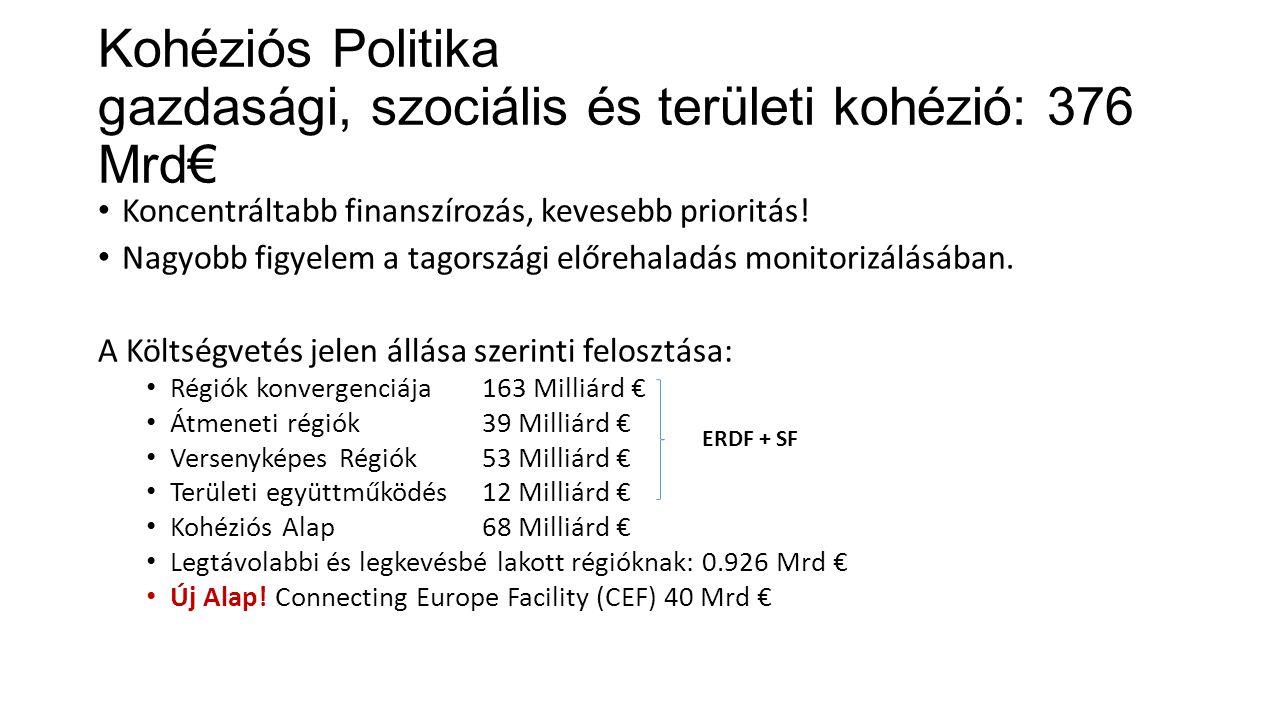 Kohéziós Politika gazdasági, szociális és területi kohézió: 376 Mrd€ • Koncentráltabb finanszírozás, kevesebb prioritás! • Nagyobb figyelem a tagorszá