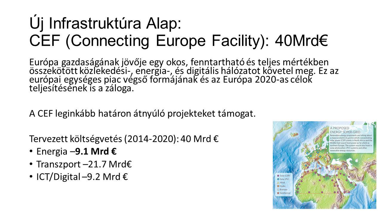 Új Infrastruktúra Alap: CEF (Connecting Europe Facility): 40Mrd€ Európa gazdaságának jövője egy okos, fenntartható és teljes mértékben összekötött köz